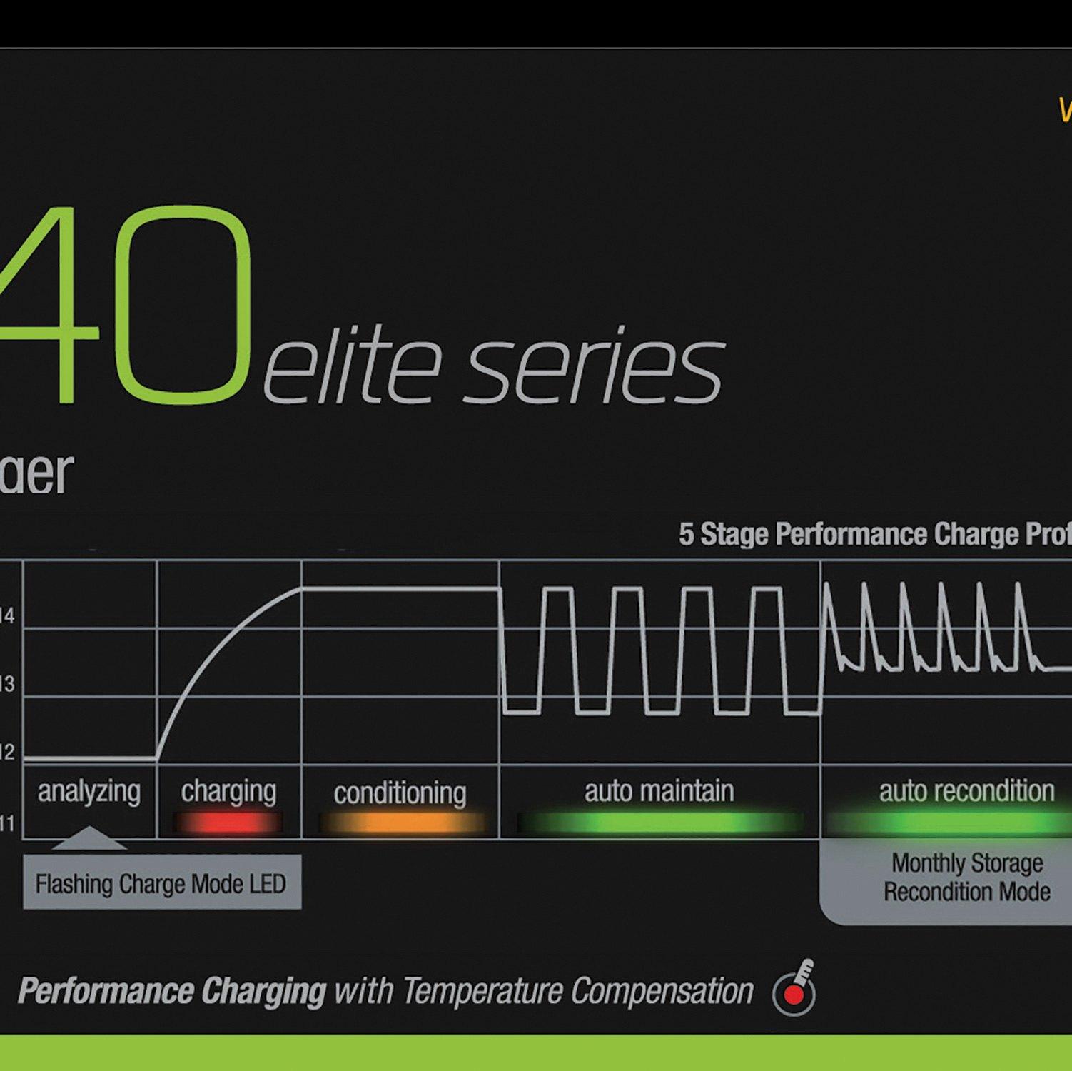 432c1a87385cb0 ... ChargerProMariner® - ProTourn Elite™ 12V/24V/36V/48V Battery Charger