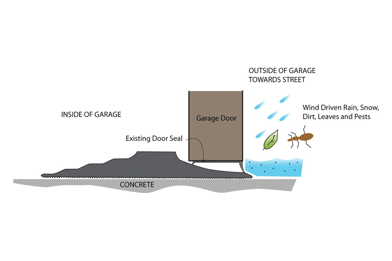 Tsunami Seal 174 52100 100 Brown Garage Door Threshold